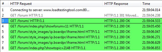 Verification log